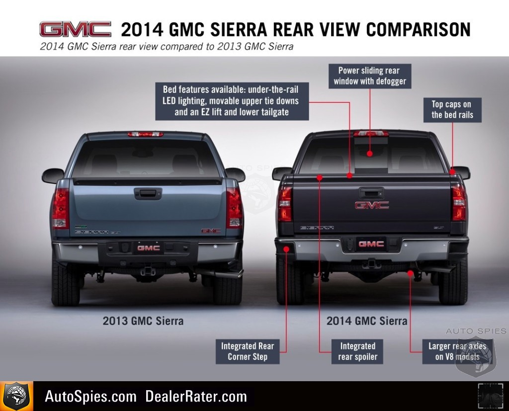 Superduty Silverado Comparison | Autos Post